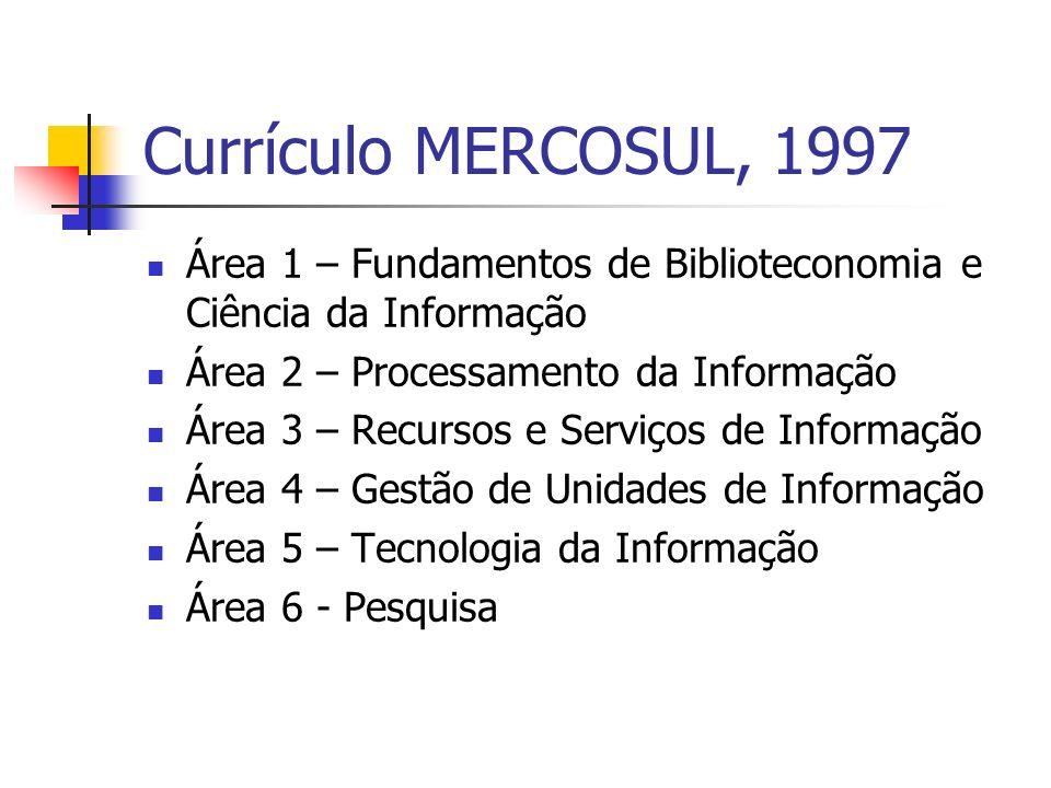 Currículo MERCOSUL, 1997 Área 1 – Fundamentos de Biblioteconomia e Ciência da Informação Área 2 – Processamento da Informação Área 3 – Recursos e Serviços de Informação Área 4 – Gestão de Unidades de Informação Área 5 – Tecnologia da Informação Área 6 - Pesquisa