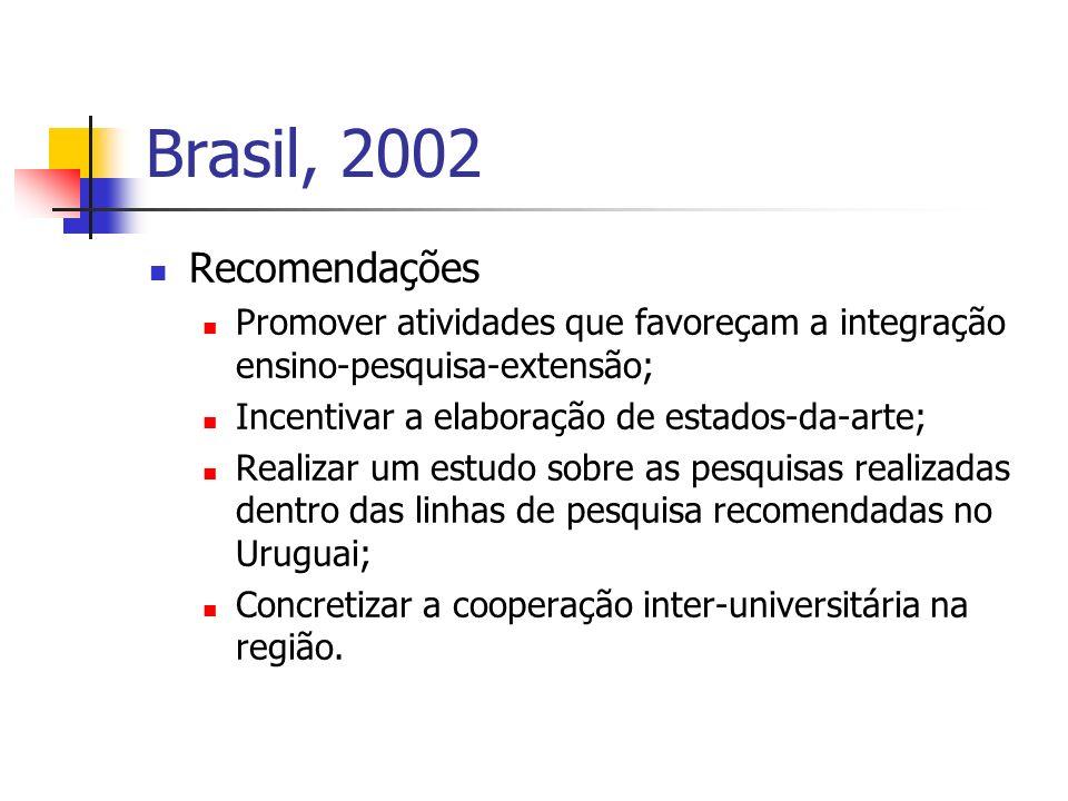 Brasil, 2002 Recomendações Promover atividades que favoreçam a integração ensino-pesquisa-extensão; Incentivar a elaboração de estados-da-arte; Realizar um estudo sobre as pesquisas realizadas dentro das linhas de pesquisa recomendadas no Uruguai; Concretizar a cooperação inter-universitária na região.