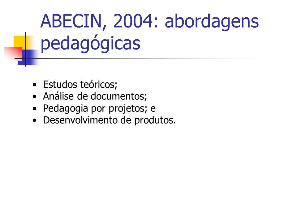 ABECIN, 2004: abordagens pedagógicas Estudos teóricos; Análise de documentos; Pedagogia por projetos; e Desenvolvimento de produtos.