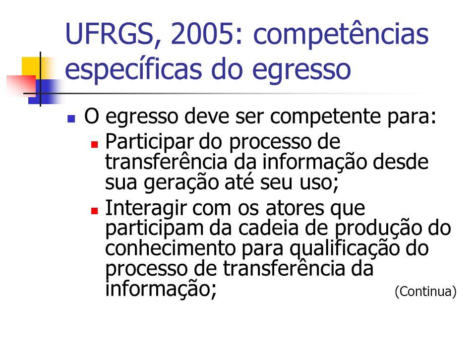 UFRGS, 2005: competências específicas do egresso O egresso deve ser competente para: Participar do processo de transferência da informação desde sua geração até seu uso; Interagir com os atores que participam da cadeia de produção do conhecimento para qualificação do processo de transferência da informação; (Continua)