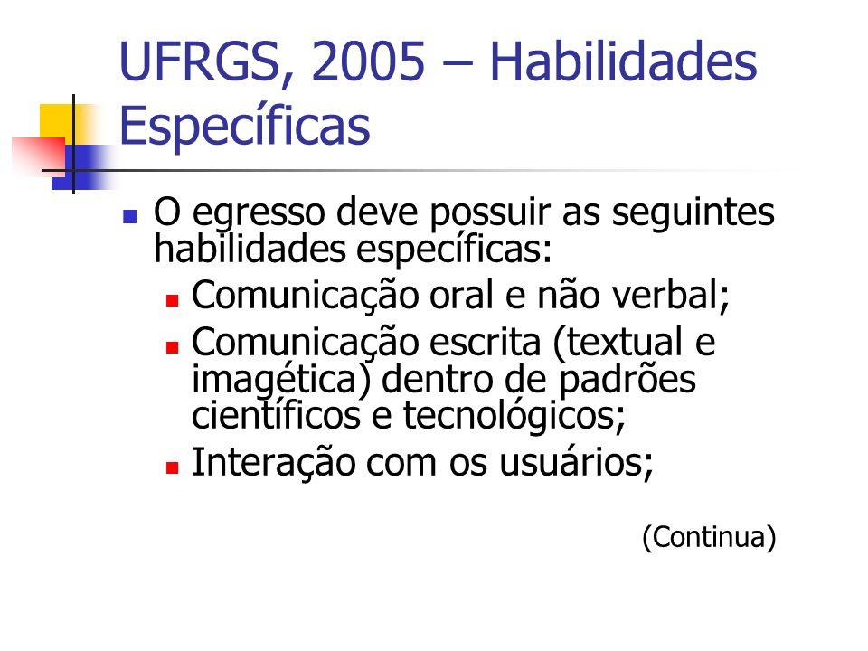 UFRGS, 2005 – Habilidades Específicas O egresso deve possuir as seguintes habilidades específicas: Comunicação oral e não verbal; Comunicação escrita (textual e imagética) dentro de padrões científicos e tecnológicos; Interação com os usuários; (Continua)
