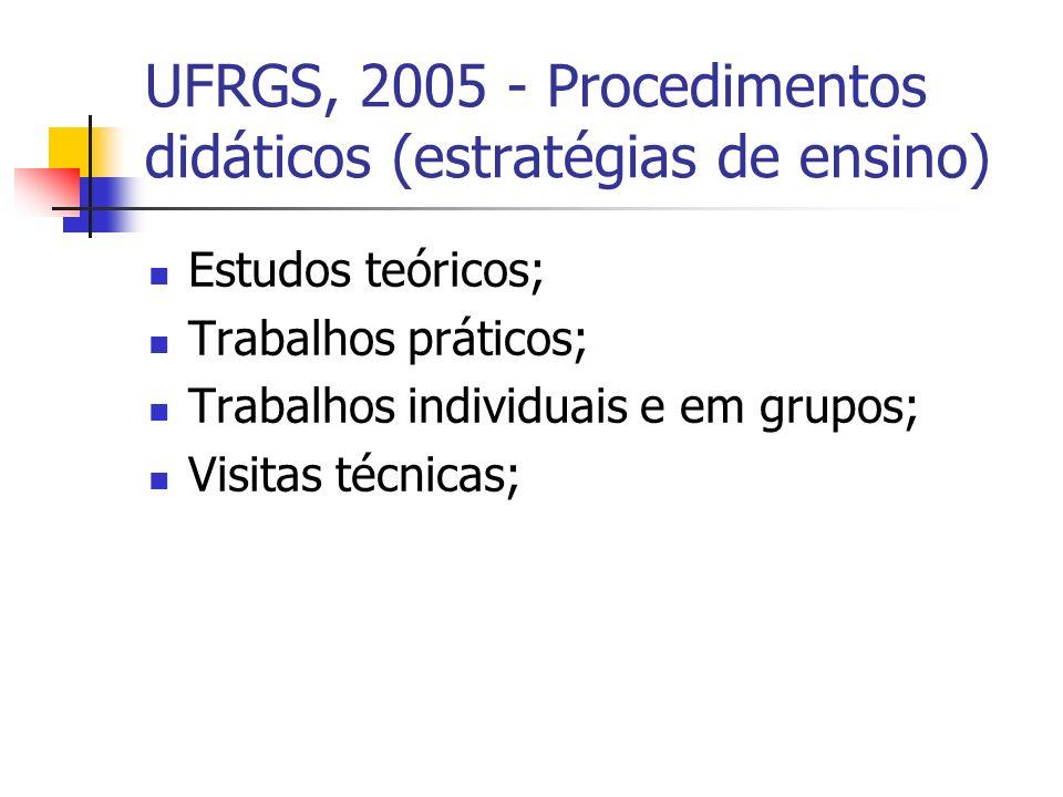 UFRGS, 2005 - Procedimentos didáticos (estratégias de ensino) Estudos teóricos; Trabalhos práticos; Trabalhos individuais e em grupos; Visitas técnicas;