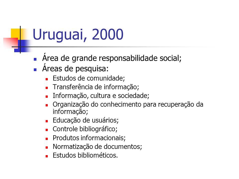 Paraguai, 2001 Valorizar o papel do docente como criador, produtor de conhecimento, gerador de idéias, impulsor da análise crítica, da problematização e da contextualização dos conhecimentos.