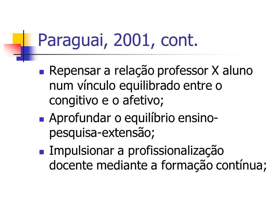 Paraguai, 2001, cont.