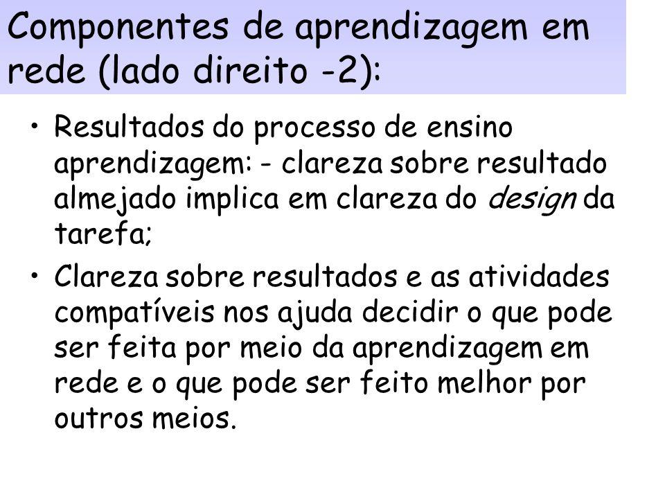 Componentes de aprendizagem em rede (lado direito -1): Atividade - resposta à tarefa: as atividades feitas de fato, pelo estudante. Ambiente de aprend