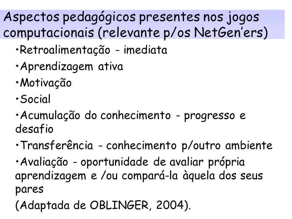 Estratégias pedagógicas para aprendizagem em rede Individuais (p.ex. leitura) Um-a-um (tutoria, correspondência por email) Um-a-muitos (palestras, sim