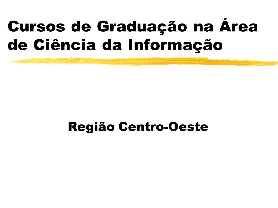 Cursos de Graduação na Área de Ciência da Informação Região Centro-Oeste