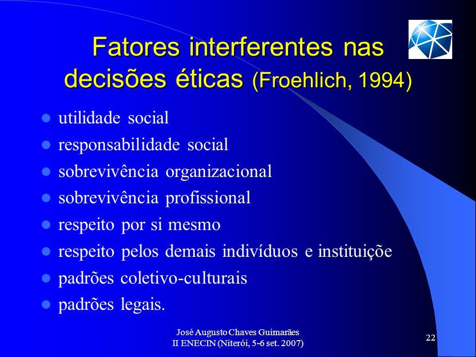 José Augusto Chaves Guimarães II ENECIN (Niterói, 5-6 set. 2007) 22 Fatores interferentes nas decisões éticas (Froehlich, 1994) utilidade social respo