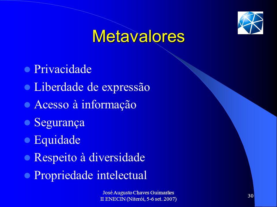 José Augusto Chaves Guimarães II ENECIN (Niterói, 5-6 set. 2007) 30 Metavalores Privacidade Liberdade de expressão Acesso à informação Segurança Equid
