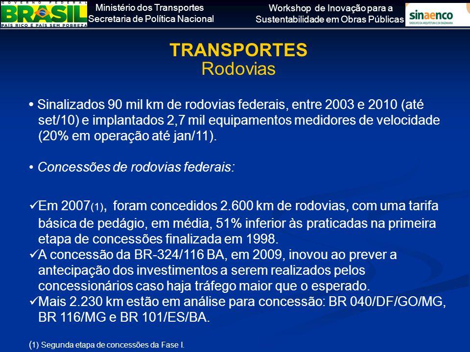 Ministério dos Transportes Secretaria de Política Nacional Workshop de Inovação para a Sustentabilidade em Obras Públicas Sinalizados 90 mil km de rod