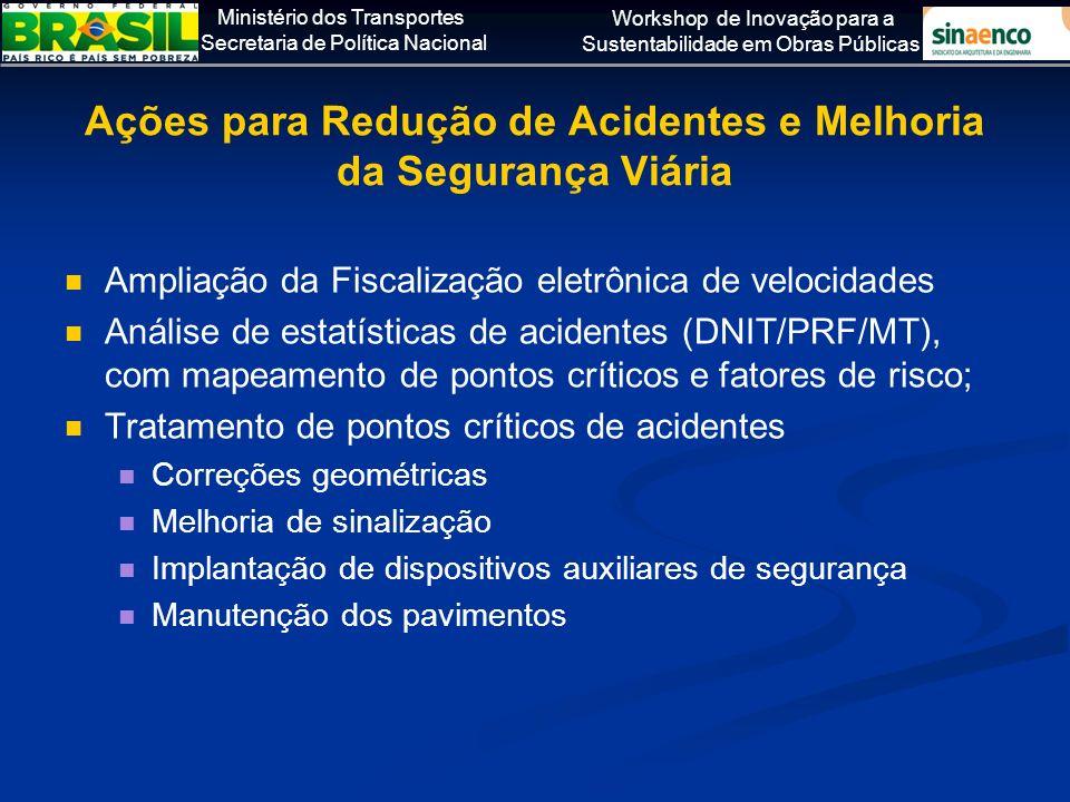 Ministério dos Transportes Secretaria de Política Nacional Workshop de Inovação para a Sustentabilidade em Obras Públicas Ações para Redução de Aciden