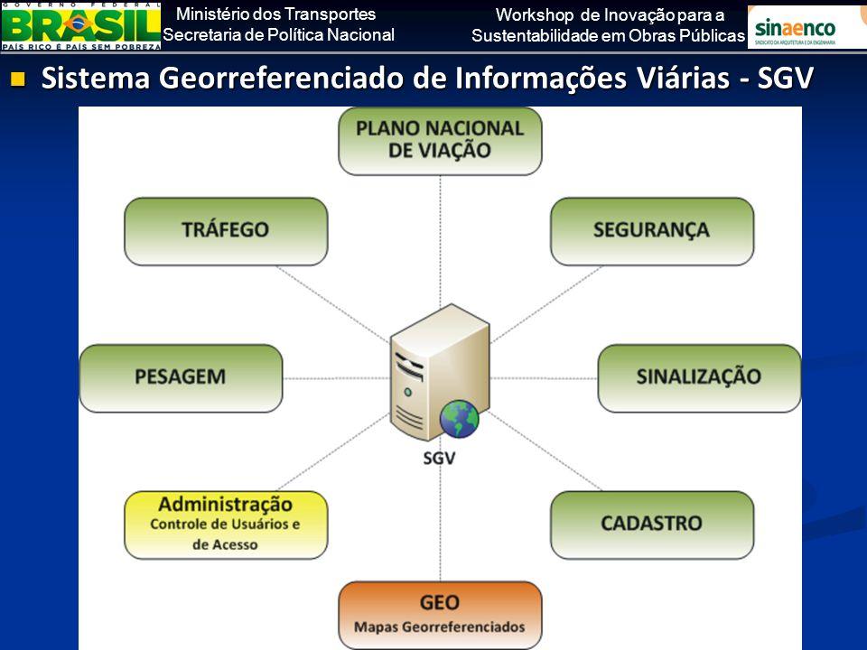 Ministério dos Transportes Secretaria de Política Nacional Workshop de Inovação para a Sustentabilidade em Obras Públicas Sistema Georreferenciado de