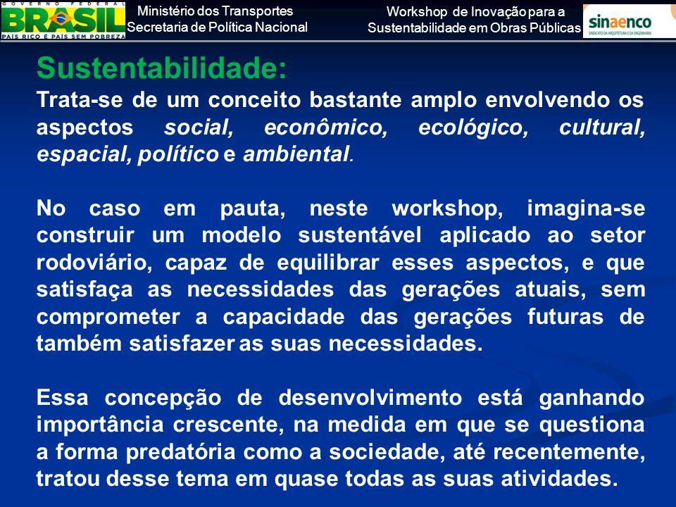 Ministério dos Transportes Secretaria de Política Nacional Workshop de Inovação para a Sustentabilidade em Obras Públicas Sustentabilidade: Trata-se d