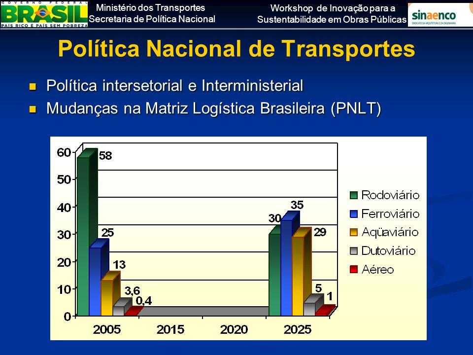 Ministério dos Transportes Secretaria de Política Nacional Workshop de Inovação para a Sustentabilidade em Obras Públicas Política Nacional de Transpo