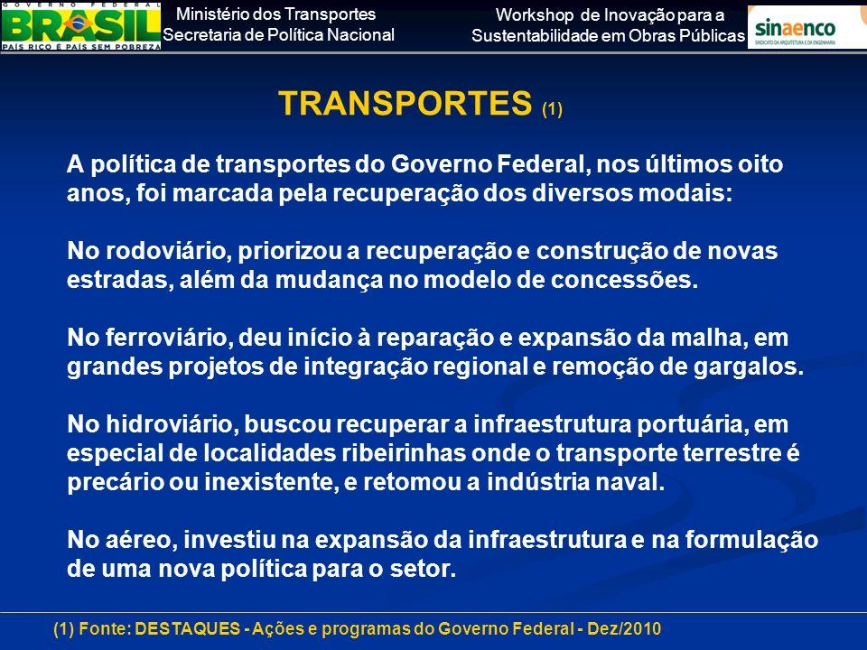 Ministério dos Transportes Secretaria de Política Nacional Workshop de Inovação para a Sustentabilidade em Obras Públicas A política de transportes do