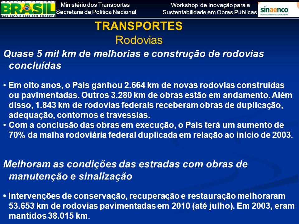 Ministério dos Transportes Secretaria de Política Nacional Workshop de Inovação para a Sustentabilidade em Obras Públicas Quase 5 mil km de melhorias