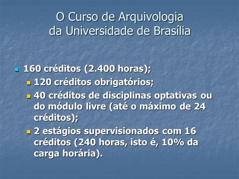 O Curso de Arquivologia da Universidade de Brasília 160 créditos (2.400 horas); 160 créditos (2.400 horas); 120 créditos obrigatórios; 120 créditos ob