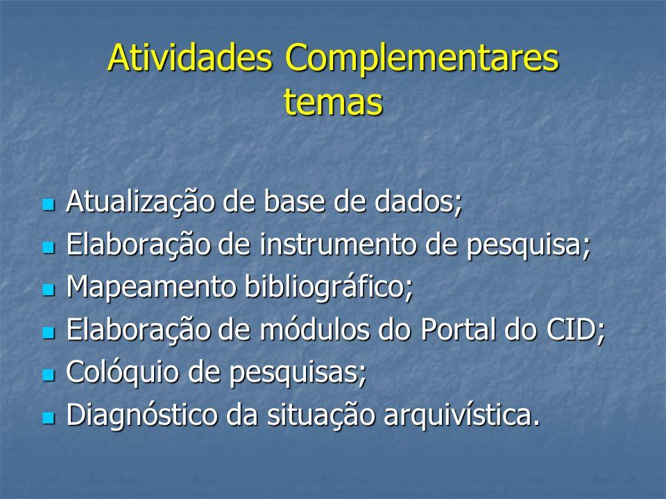 Atividades Complementares temas Atualização de base de dados; Atualização de base de dados; Elaboração de instrumento de pesquisa; Elaboração de instr