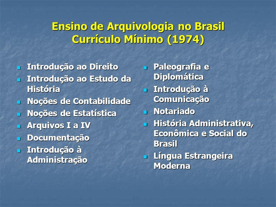 Ensino de Arquivologia no Brasil Currículo Mínimo (1974) Introdução ao Direito Introdução ao Direito Introdução ao Estudo da História Introdução ao Es