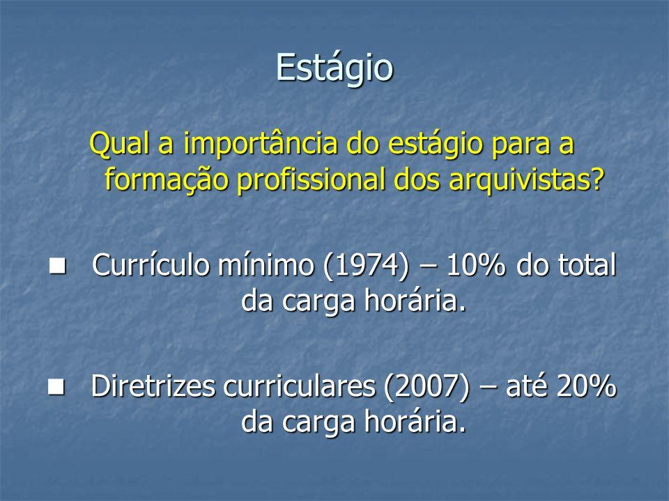 Estágio Qual a importância do estágio para a formação profissional dos arquivistas? Currículo mínimo (1974) – 10% do total da carga horária. Currículo