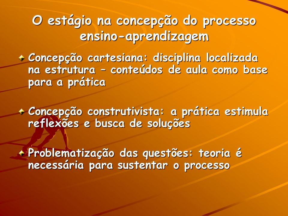 O estágio na concepção do processo ensino-aprendizagem Concepção cartesiana: disciplina localizada na estrutura – conteúdos de aula como base para a prática Concepção construtivista: a prática estimula reflexões e busca de soluções Problematização das questões: teoria é necessária para sustentar o processo