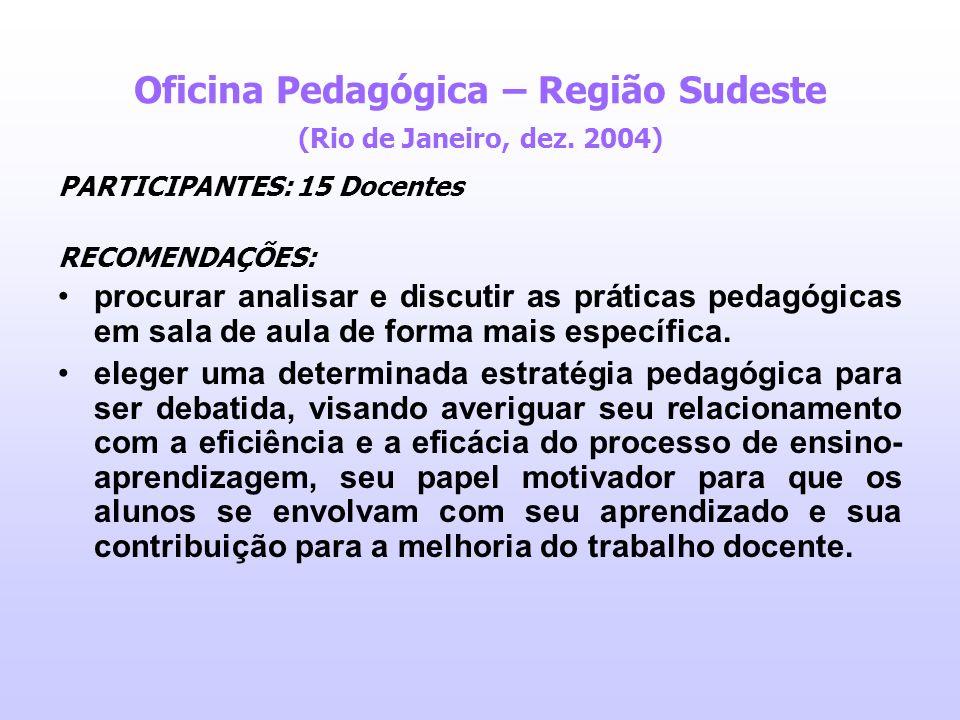 Oficina Pedagógica – Região Sudeste (Rio de Janeiro, dez. 2004) PARTICIPANTES: 15 Docentes RECOMENDAÇÕES: procurar analisar e discutir as práticas ped