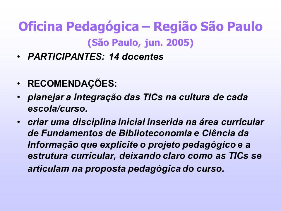 Oficina Pedagógica – Região São Paulo (São Paulo, jun. 2005) PARTICIPANTES: 14 docentes RECOMENDAÇÕES: planejar a integração das TICs na cultura de ca