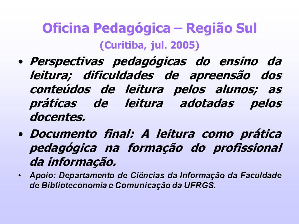 Oficina Pedagógica – Região Sul (Curitiba, jul. 2005) Perspectivas pedagógicas do ensino da leitura; dificuldades de apreensão dos conteúdos de leitur