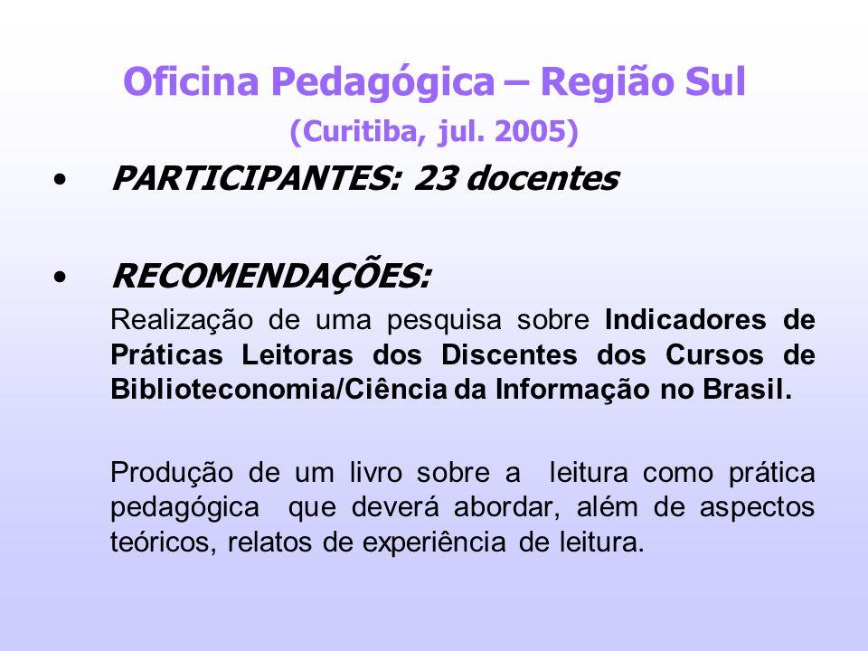 Oficina Pedagógica – Região Sul (Curitiba, jul. 2005) PARTICIPANTES: 23 docentes RECOMENDAÇÕES: Realização de uma pesquisa sobre Indicadores de Prátic