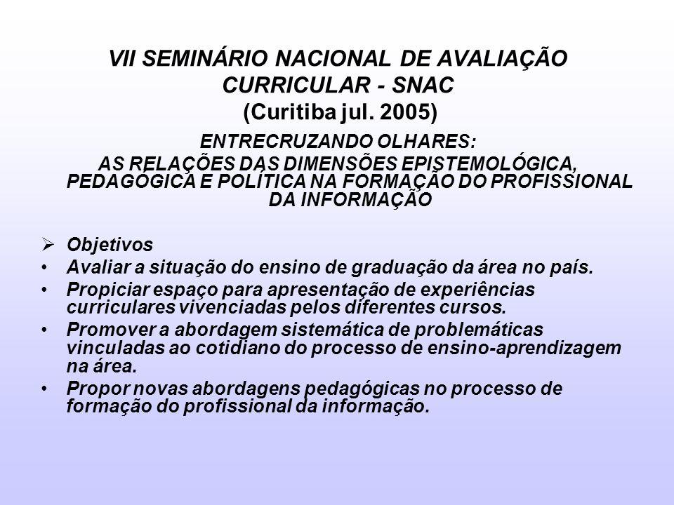 VII SEMINÁRIO NACIONAL DE AVALIAÇÃO CURRICULAR - SNAC (Curitiba jul. 2005) ENTRECRUZANDO OLHARES: AS RELAÇÕES DAS DIMENSÕES EPISTEMOLÓGICA, PEDAGÓGICA