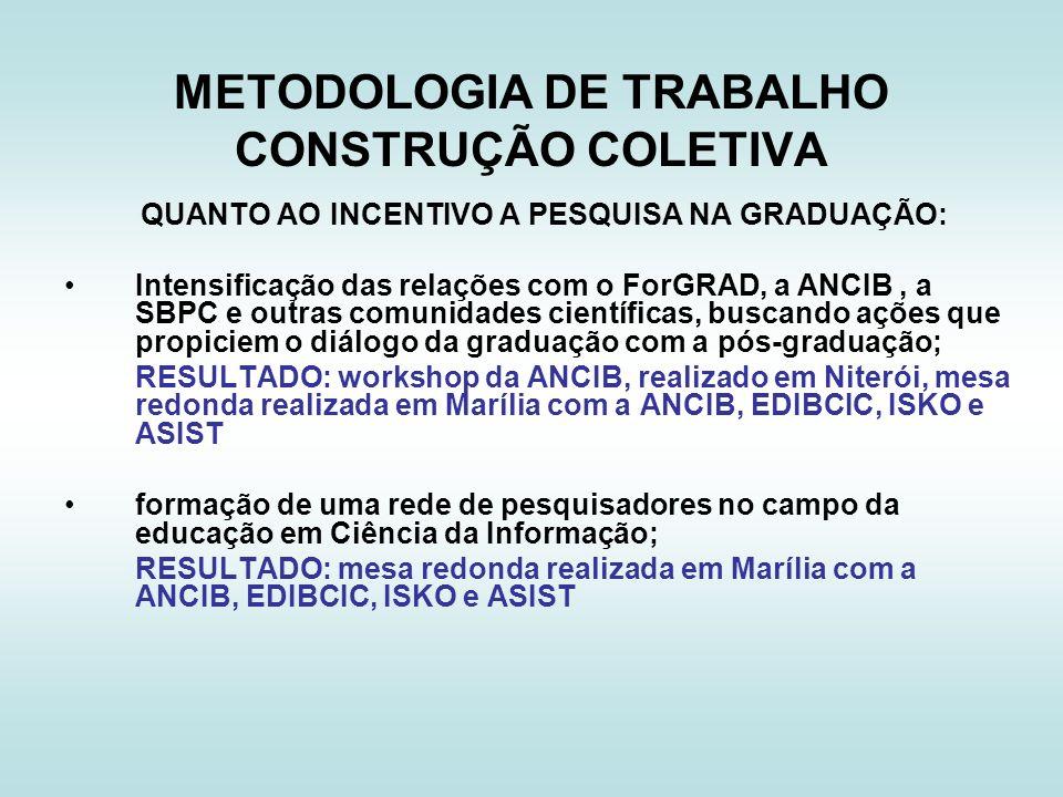 Agenda 2004/2007 SEMINÁRIOS REALIZADOS i