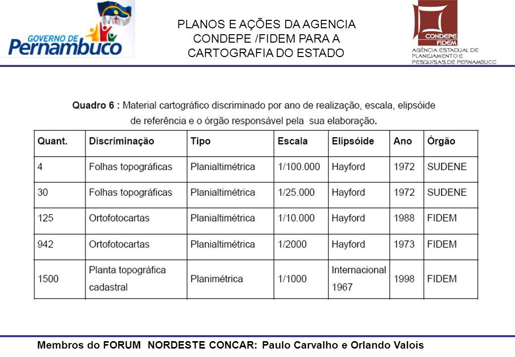 PLANOS E AÇÕES DA AGENCIA CONDEPE /FIDEM PARA A CARTOGRAFIA DO ESTADO Membros do FORUM NORDESTE CONCAR: Paulo Carvalho e Orlando Valois QUANTDISCRIMINAÇÃOTIPOESCALAANOÓRGÃODAT.