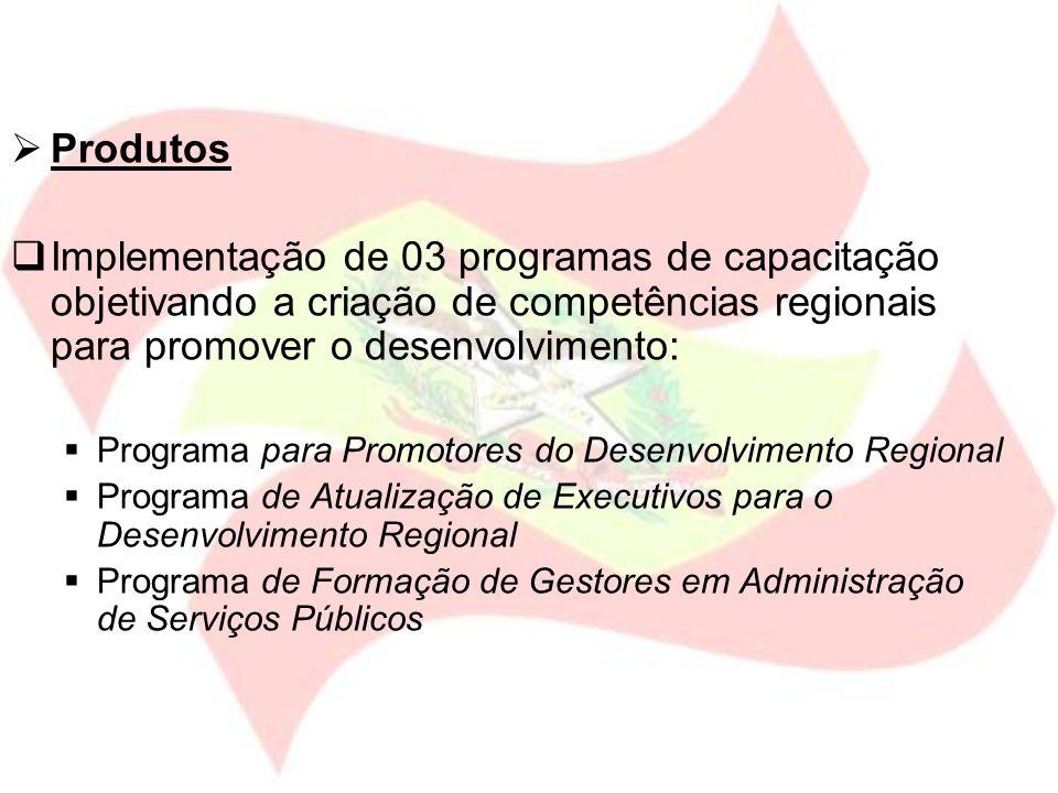 Produtos Implementação de 03 programas de capacitação objetivando a criação de competências regionais para promover o desenvolvimento: Programa para P