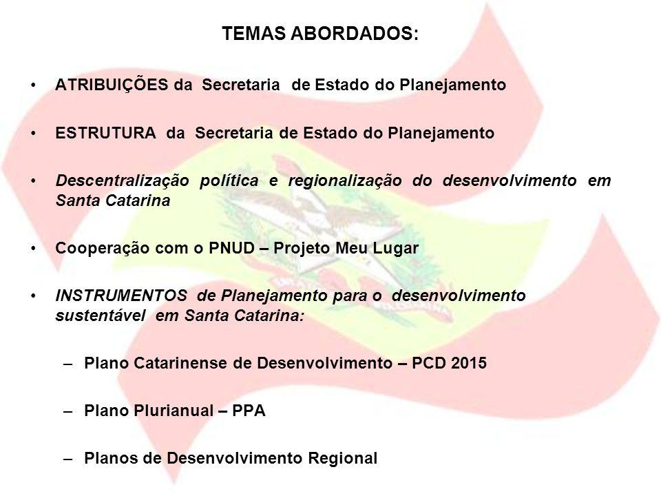 TEMAS ABORDADOS: ATRIBUIÇÕES da Secretaria de Estado do Planejamento ESTRUTURA da Secretaria de Estado do Planejamento Descentralização política e reg