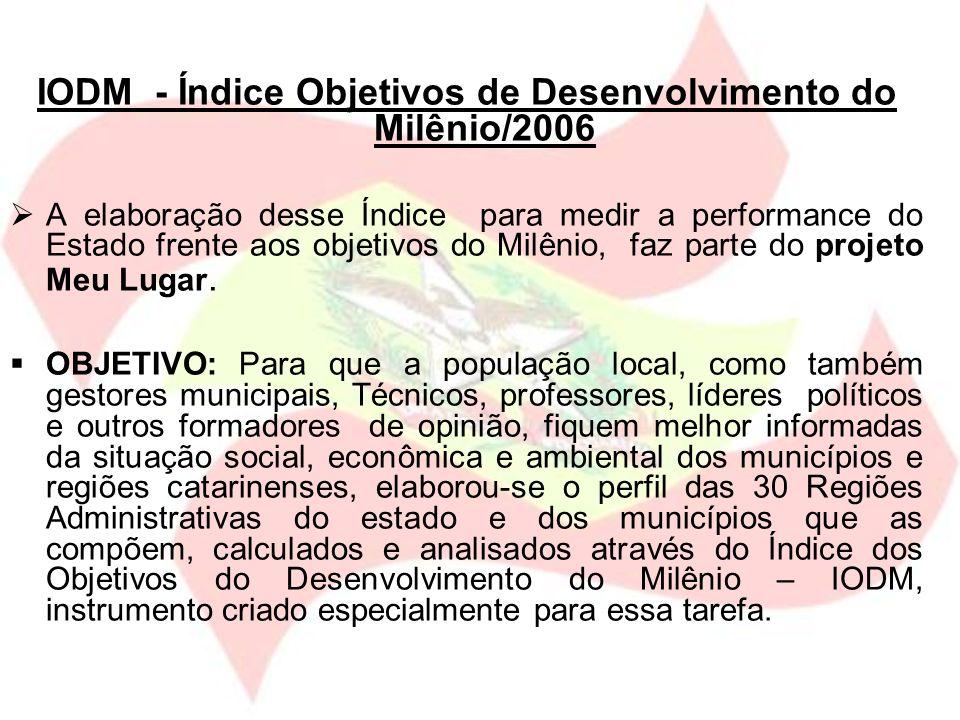 IODM - Índice Objetivos de Desenvolvimento do Milênio/2006 A elaboração desse Índice para medir a performance do Estado frente aos objetivos do Milêni