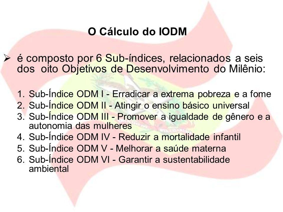O Cálculo do IODM é composto por 6 Sub-índices, relacionados a seis dos oito Objetivos de Desenvolvimento do Milênio: 1.Sub-Índice ODM I - Erradicar a