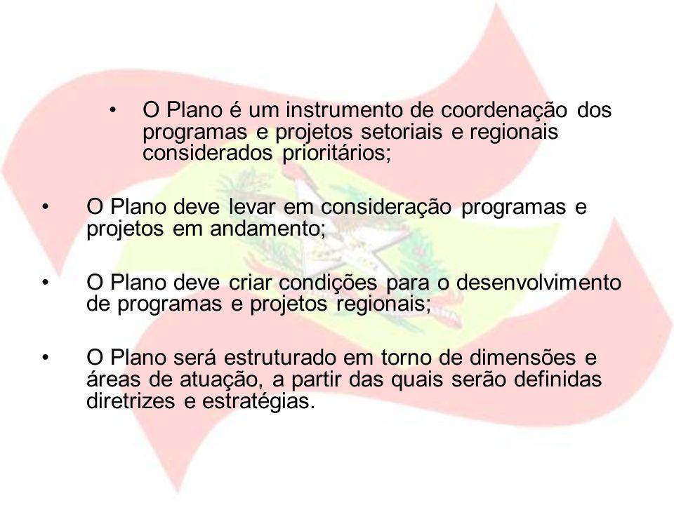 O Plano é um instrumento de coordenação dos programas e projetos setoriais e regionais considerados prioritários; O Plano deve levar em consideração p