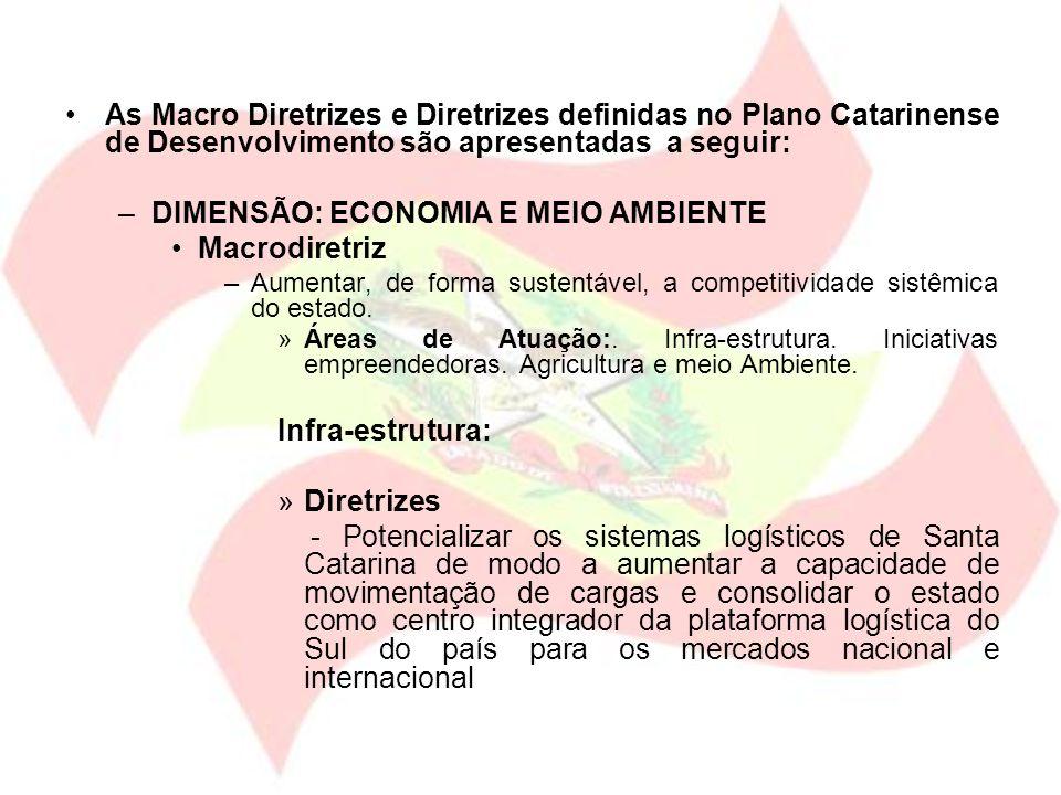 As Macro Diretrizes e Diretrizes definidas no Plano Catarinense de Desenvolvimento são apresentadas a seguir: –DIMENSÃO: ECONOMIA E MEIO AMBIENTE Macr