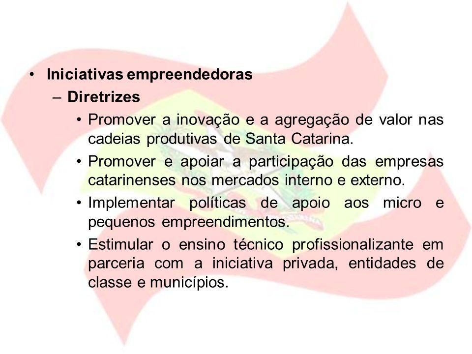 Iniciativas empreendedoras –Diretrizes Promover a inovação e a agregação de valor nas cadeias produtivas de Santa Catarina. Promover e apoiar a partic