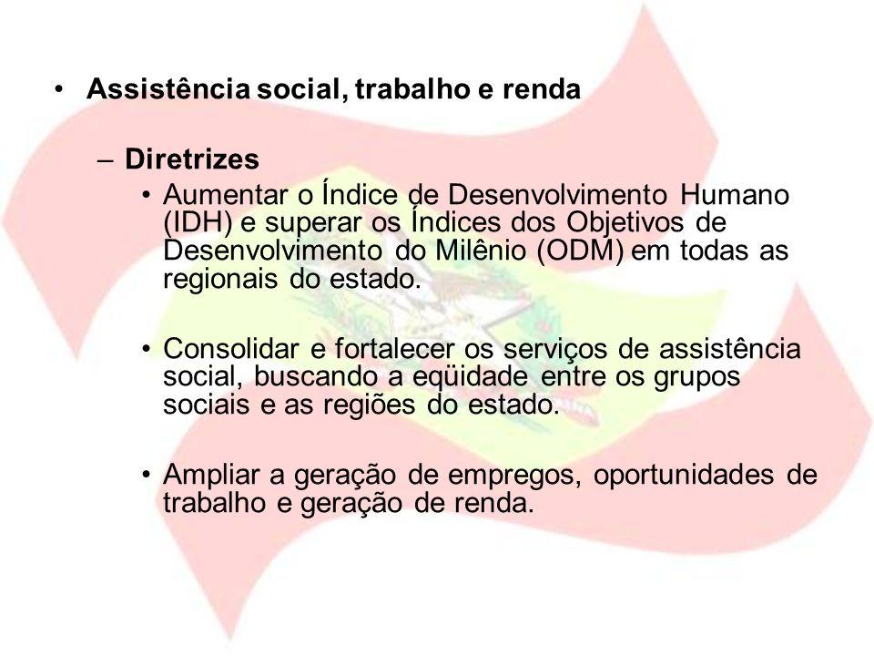 Assistência social, trabalho e renda –Diretrizes Aumentar o Índice de Desenvolvimento Humano (IDH) e superar os Índices dos Objetivos de Desenvolvimen