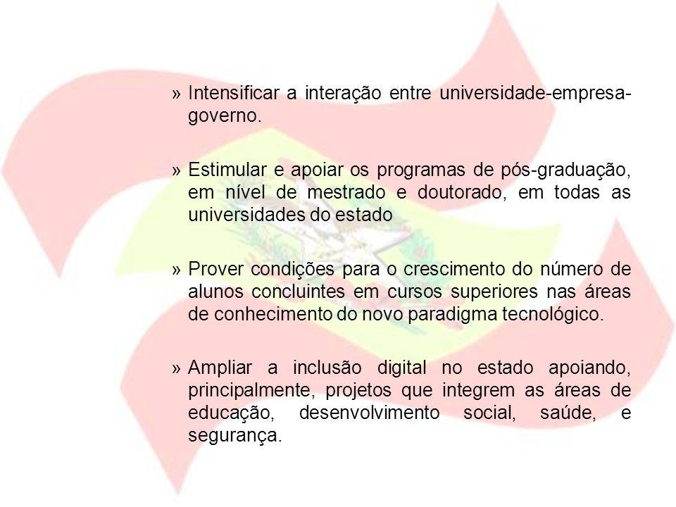 »Intensificar a interação entre universidade-empresa- governo. »Estimular e apoiar os programas de pós-graduação, em nível de mestrado e doutorado, em