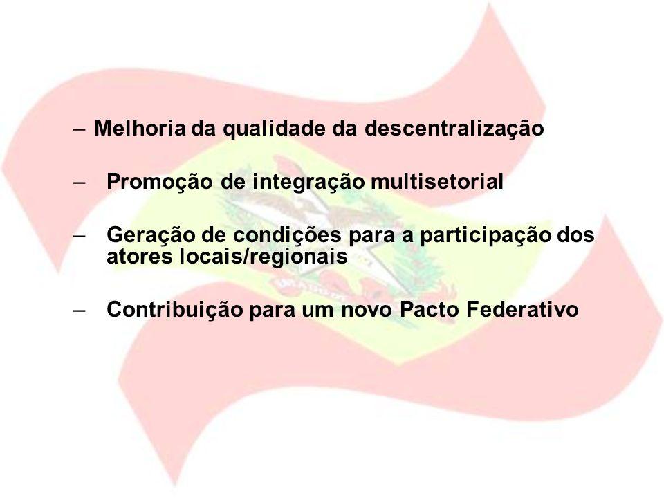–Melhoria da qualidade da descentralização – Promoção de integração multisetorial – Geração de condições para a participação dos atores locais/regiona
