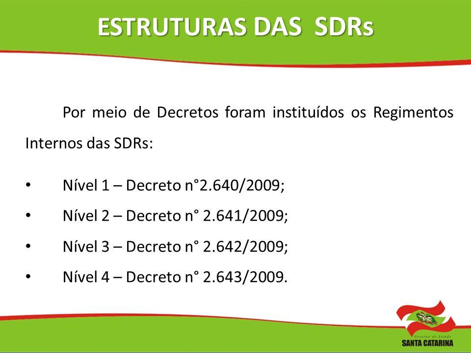 ESTRUTURAS DAS SDRs Por meio de Decretos foram instituídos os Regimentos Internos das SDRs: Nível 1 – Decreto n°2.640/2009; Nível 2 – Decreto n° 2.641