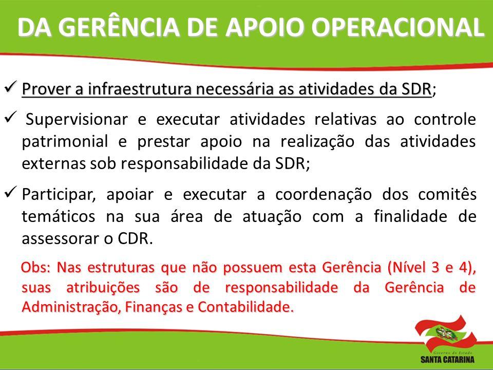 DA GERÊNCIA DE APOIO OPERACIONAL DA GERÊNCIA DE APOIO OPERACIONAL Prover a infraestrutura necessária as atividades da SDR Prover a infraestrutura nece