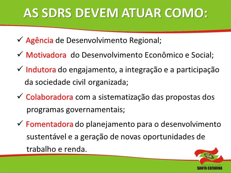 FINALIDADES DAS SDRs Atuar como órgão Executivo do Governo Estadual em cada região administrativa; Promover articulação dos entes públicos e privados; Induzir e promover o desenvolvimento regional; Executar as normas e orientações das Secretarias Setoriais, no que se refere as políticas públicas para o desenvolvimento regional;