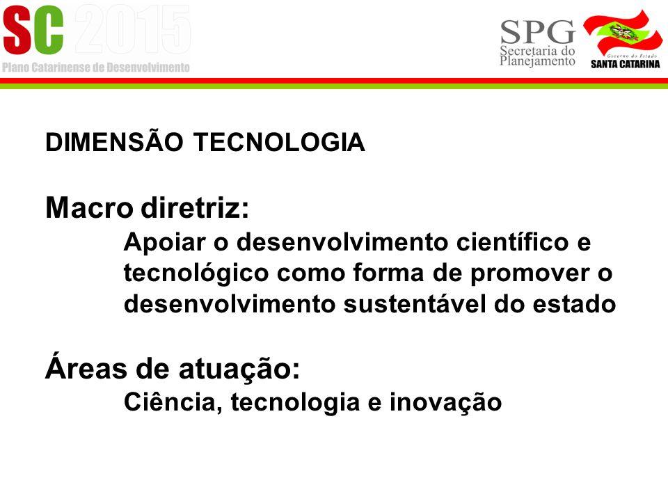 TECNOLOGIA Diretrizes Ampliar rede de centros de inovação, incubadoras e condomínios em todas as regionais do estado.