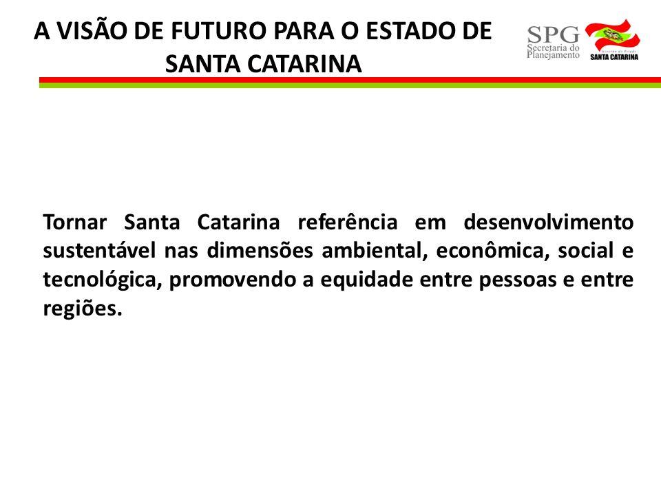 A VISÃO DE FUTURO PARA O ESTADO DE SANTA CATARINA Tornar Santa Catarina referência em desenvolvimento sustentável nas dimensões ambiental, econômica,