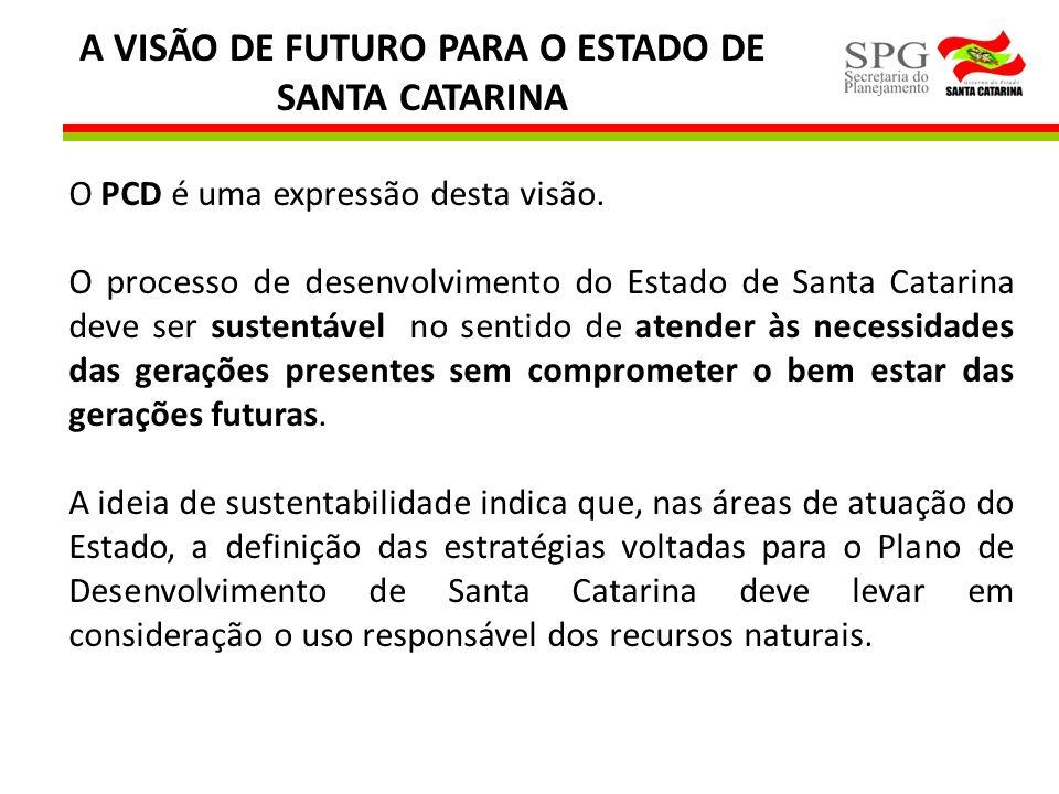 A VISÃO DE FUTURO PARA O ESTADO DE SANTA CATARINA O PCD é uma expressão desta visão. O processo de desenvolvimento do Estado de Santa Catarina deve se