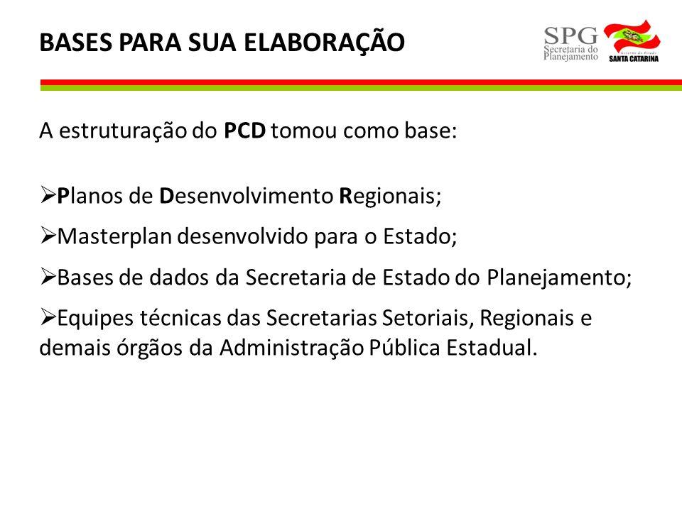 BASES PARA SUA ELABORAÇÃO A estruturação do PCD tomou como base: Planos de Desenvolvimento Regionais; Masterplan desenvolvido para o Estado; Bases de