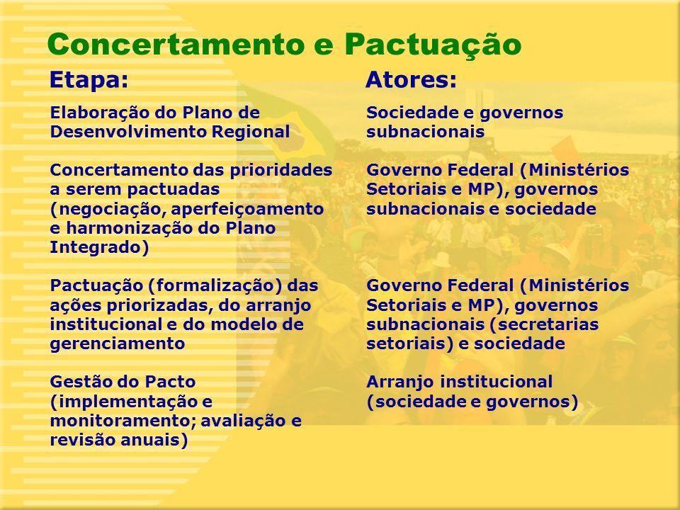 16 Etapa: Concertamento e Pactuação Atores: Elaboração do Plano de Desenvolvimento Regional Concertamento das prioridades a serem pactuadas (negociação, aperfeiçoamento e harmonização do Plano Integrado) Pactuação (formalização) das ações priorizadas, do arranjo institucional e do modelo de gerenciamento Gestão do Pacto (implementação e monitoramento; avaliação e revisão anuais) Sociedade e governos subnacionais Governo Federal (Ministérios Setoriais e MP), governos subnacionais e sociedade Governo Federal (Ministérios Setoriais e MP), governos subnacionais (secretarias setoriais) e sociedade Arranjo institucional (sociedade e governos)